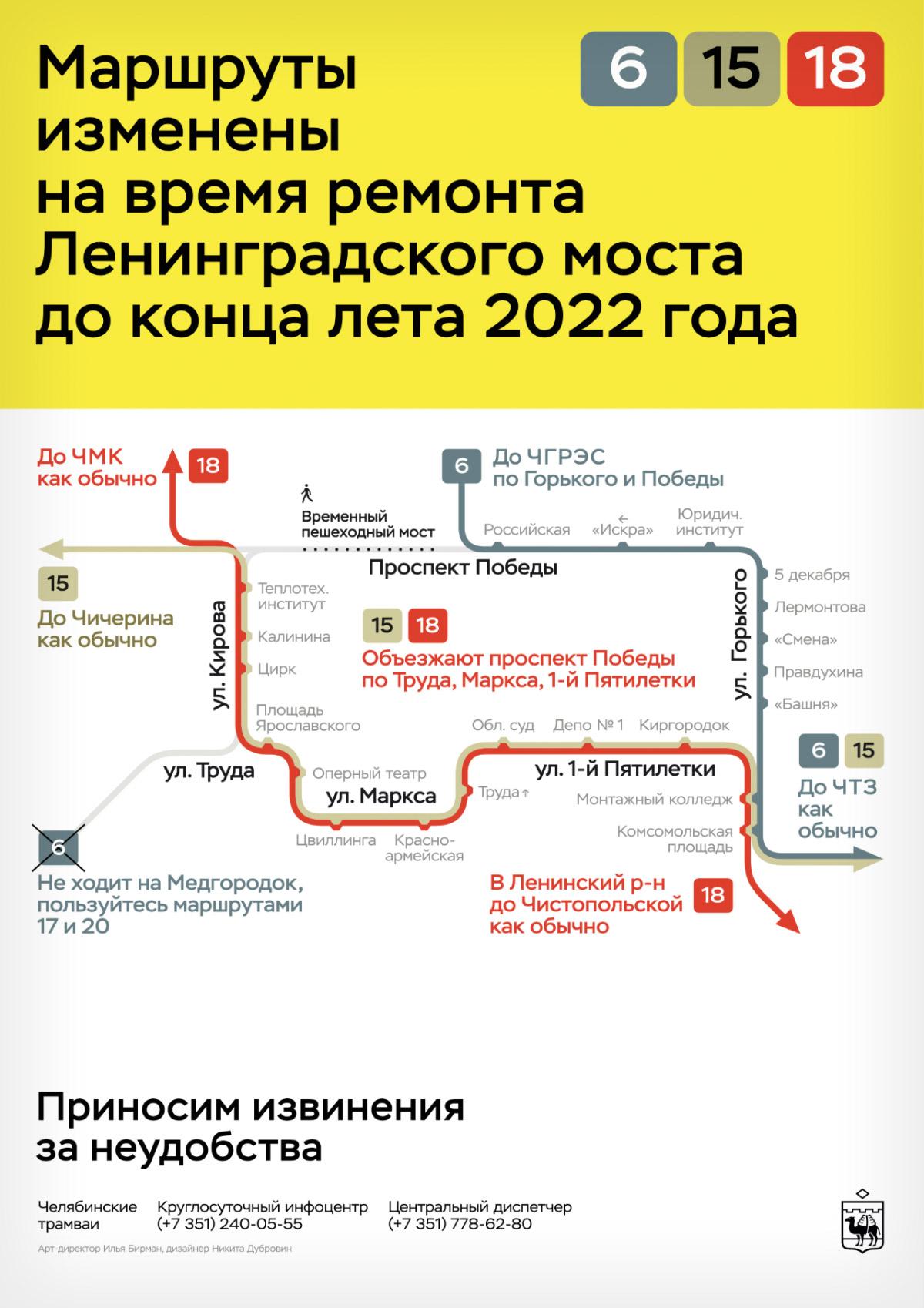 Плакат об изменениях маршрутов трамваев