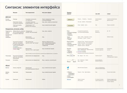 Синтаксис элементов интерфейса