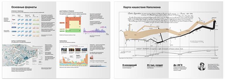 Учебный курс «Визуализация данных»