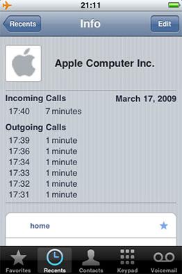 Продолжительность звонков
