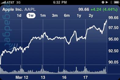 Горизонтальный вид в приложении Stocks