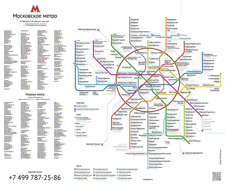 Метро 1905 года на схеме метро