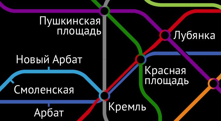 Перезагрузка московского метро