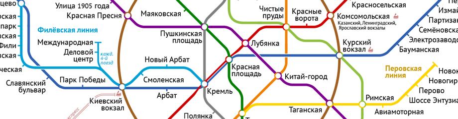 могла бы быть схема метро,