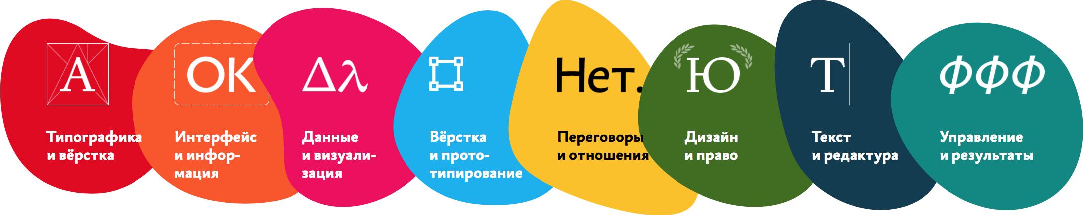 Набор в школы бюро — январь 2018